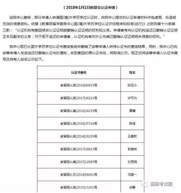中国教育留学服务中心严查留学归国学历造假!野鸡大学无所遁形